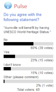 Auroville the people have spoken!